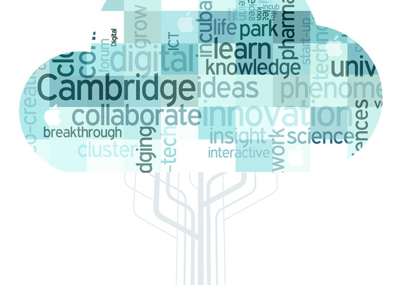 Cambridge HR Network